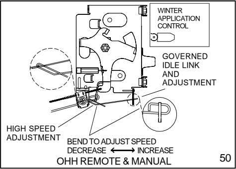 WINTER APPLICATION CONTROL GOVERNED IDLE LINK AND ADJUSTMENT HIGH SPEED ADJUSTMENT BEND TO ADJUST SPEED
