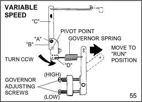 "VARIABLE SPEED ""C"" ""A"" PIVOT POINT GOVERNOR SPRING ""B"" MOVE TO ""RUN"" TURN CCW"