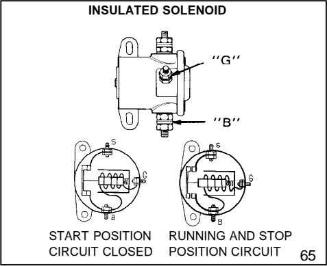 INSULATED SOLENOID START POSITION CIRCUIT CLOSED RUNNING AND STOP POSITION CIRCUIT 65