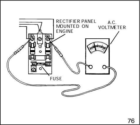 RECTIFIER PANEL A.C. MOUNTED ON VOLTMETER ENGINE FUSE 76
