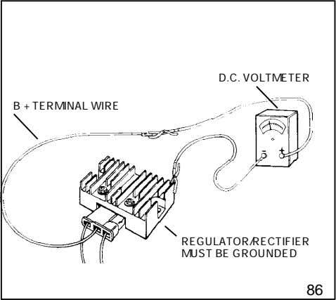 D.C. VOLTMETER B + TERMINAL WIRE REGULATOR/RECTIFIER MUST BE GROUNDED 86