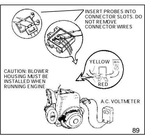 INSERT PROBES INTO CONNECTOR SLOTS. DO NOT REMOVE CONNECTOR WIRES YELLOW CAUTION: BLOWER HOUSING MUST