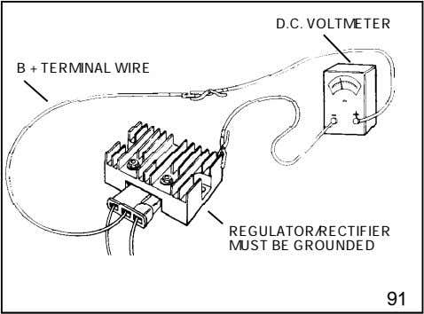 D.C. VOLTMETER B + TERMINAL WIRE REGULATOR/RECTIFIER MUST BE GROUNDED 91
