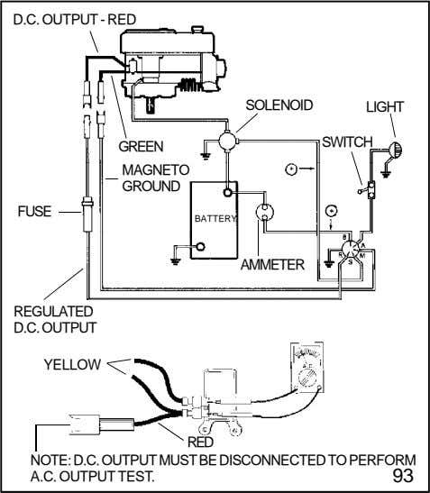 D.C. OUTPUT - RED SOLENOID LIGHT SWITCH GREEN MAGNETO GROUND FUSE BATTERY AMMETER REGULATED D.C.