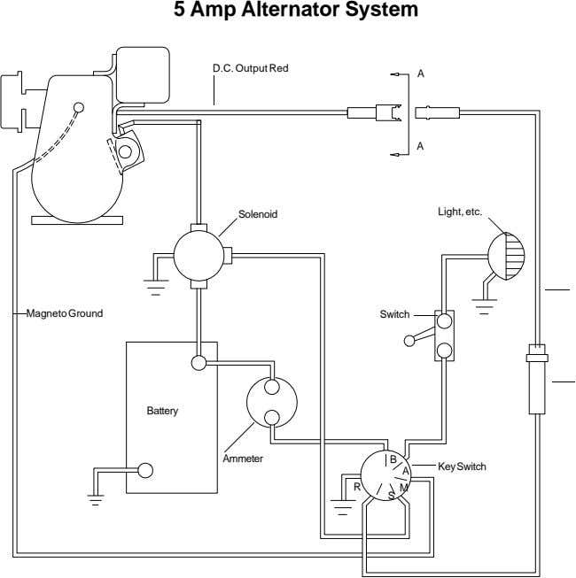 5 Amp Alternator System D.C. Output Red A A Light, etc. Solenoid Magneto Ground Switch