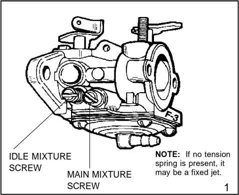 IDLE MIXTURE SCREW NOTE: If no tension spring is present, it may be a fixed