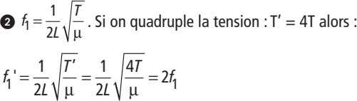 1 T f = µ . Si on quadruple la tension : T' = 4T