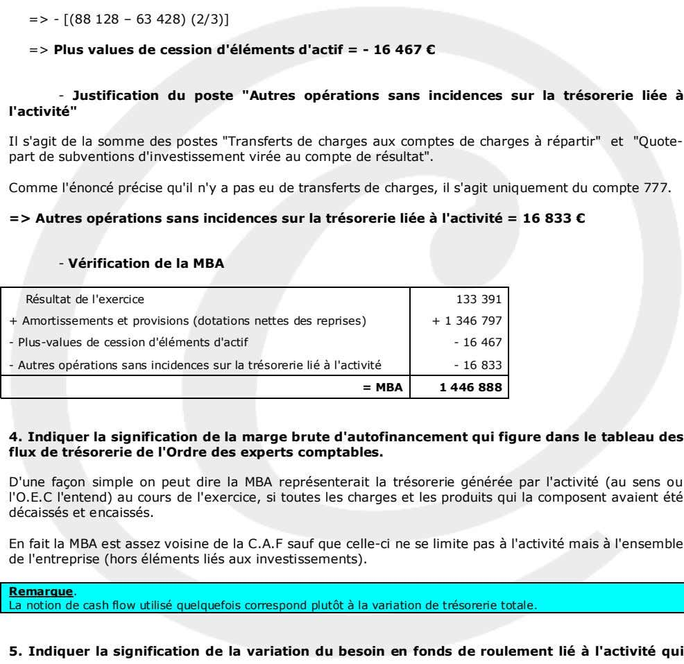 => - [(88 128 – 63 428) (2/3)] => Plus values de cession d'éléments d'actif