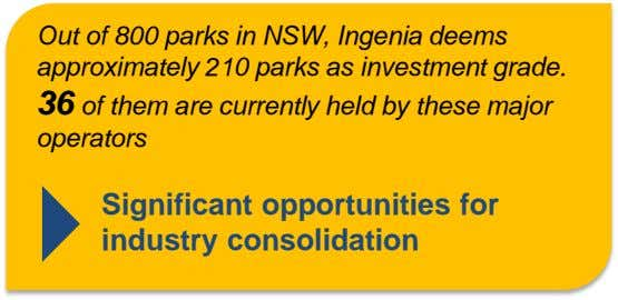 Out of 800 parks in NSW, Ingenia deems approximately 210 parks as investment grade. 36