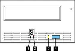 or provides and visit Front Panel Figure 3. Front Panel 1. 2. Single-character Single red dot