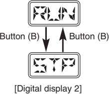 Button (B) Button (B) [Digital display 2]