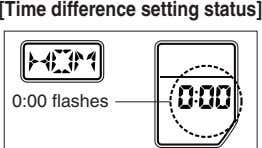 [Time difference setting status] 0:00 flashes