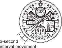 2-second interval movement