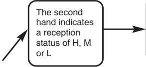 The second hand indicates a reception status of H, M or L