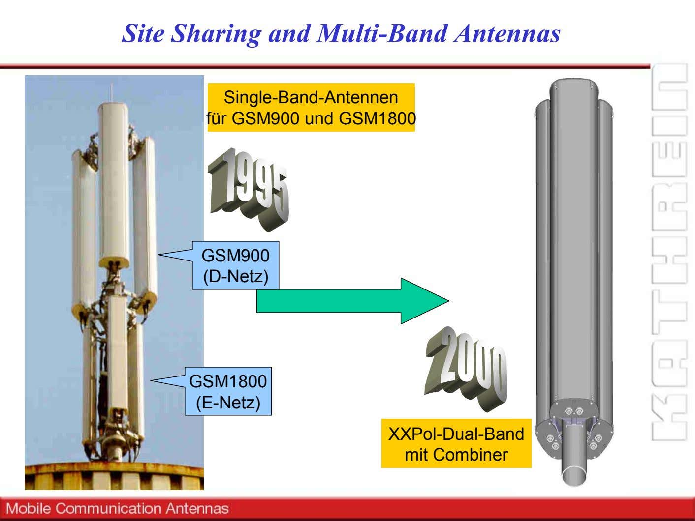 Site Sharing and Multi-Band Antennas Single-Band-Antennen für GSM900 und GSM1800 GSM900 (D-Netz) GSM1800 (E-Netz)