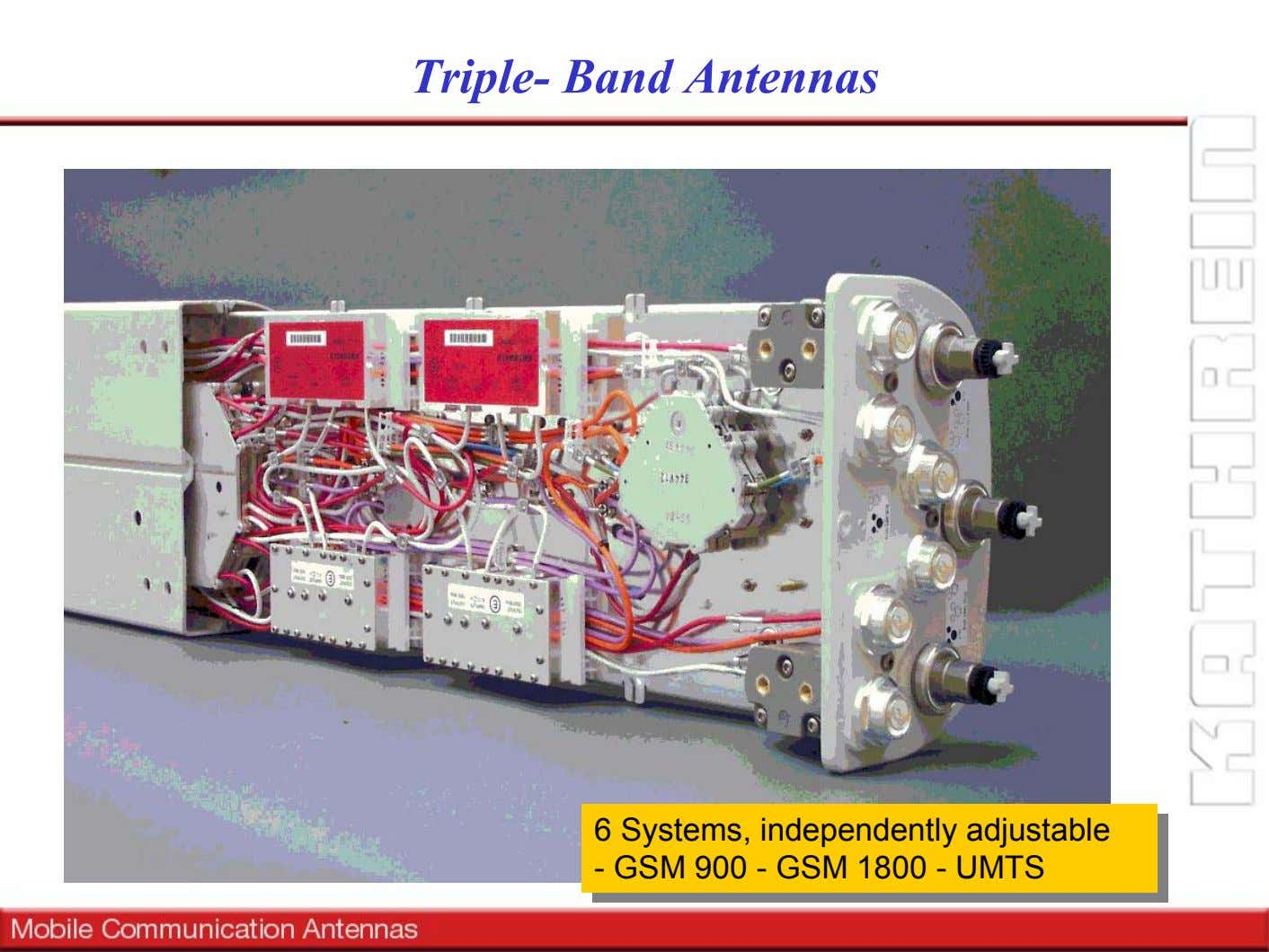 Triple- Band Antennas