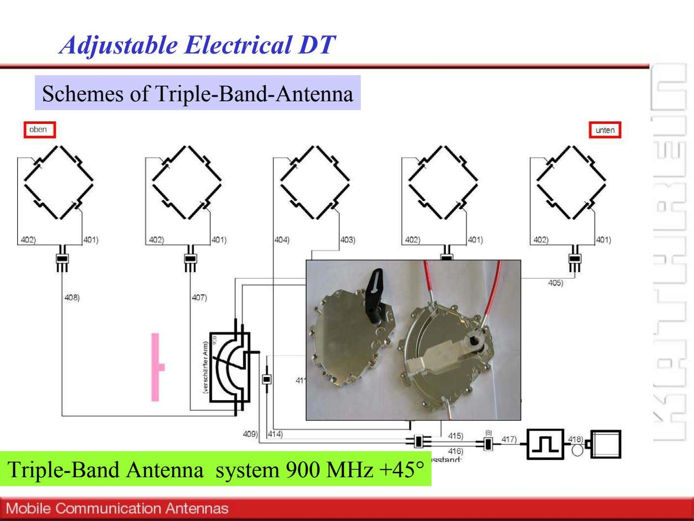 Adjustable Electrical DT Schemes of Triple-Band-Antenna Triple-Band Antenna system 900 MHz +45°