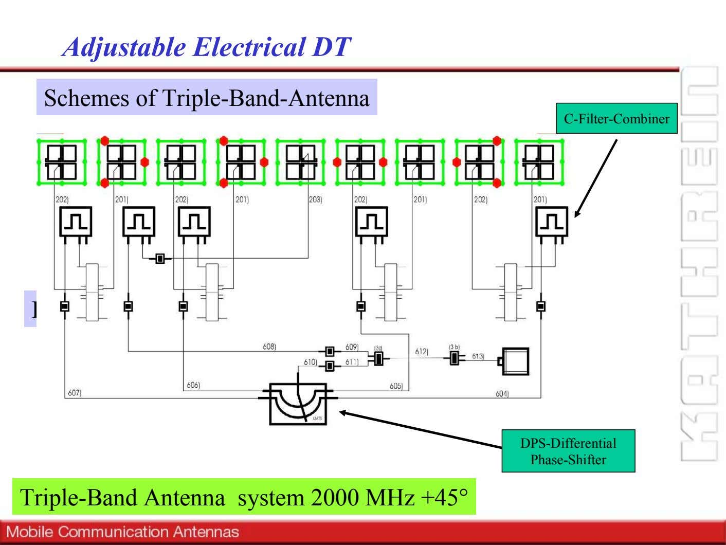 Adjustable Electrical DT Schemes of Triple-Band-Antenna C-Filter-Combiner Passive Differential Phase Shifter