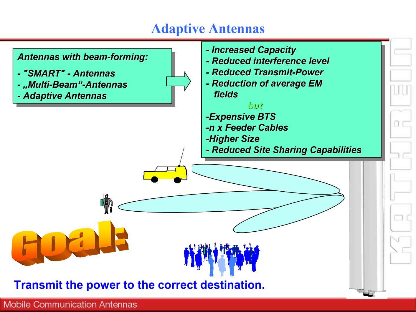 Adaptive Antennas -- IncreasedIncreased CapacityCapacity -- ReducedReduced interferenceinterference levellevel --