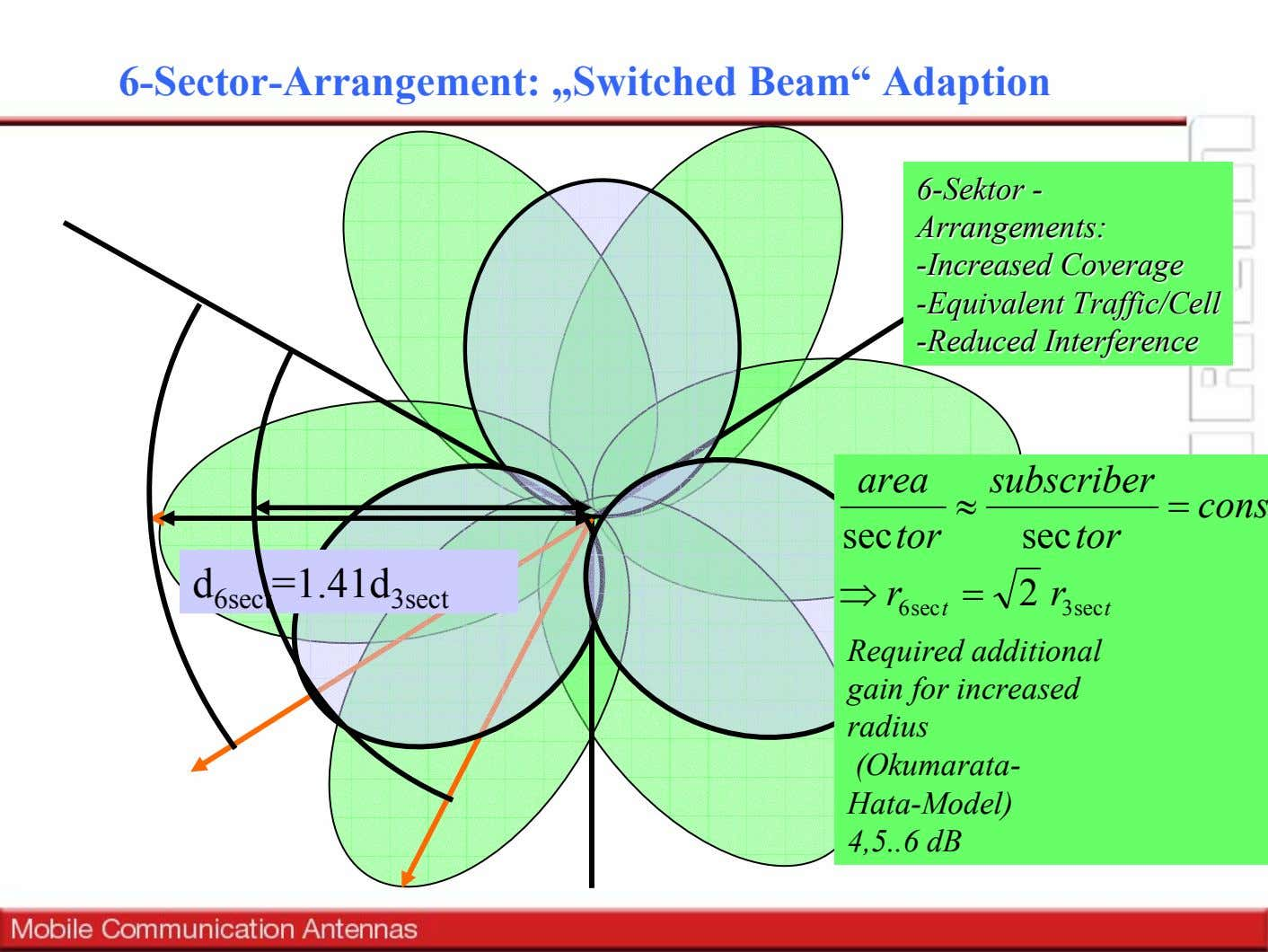 "6-Sector-Arrangement: ""Switched Beam"" Adaption 66--SektorSektor -- Arrangements:Arrangements: --IncreasedIncreased"