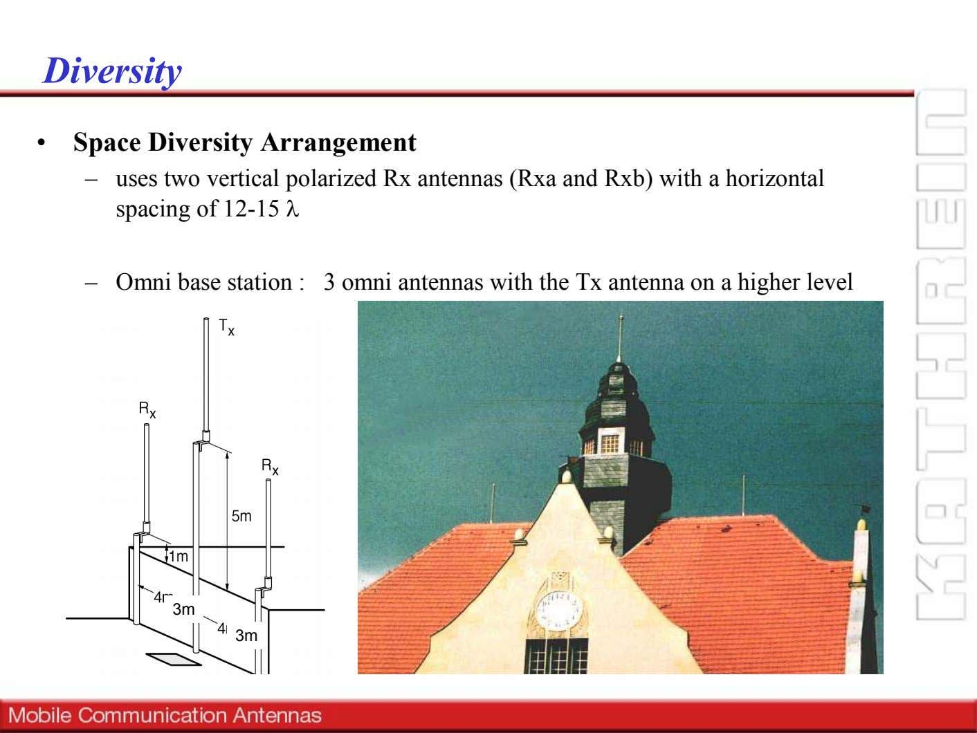 Diversity • Space Diversity Arrangement – uses two vertical polarized Rx antennas (Rxa and Rxb)