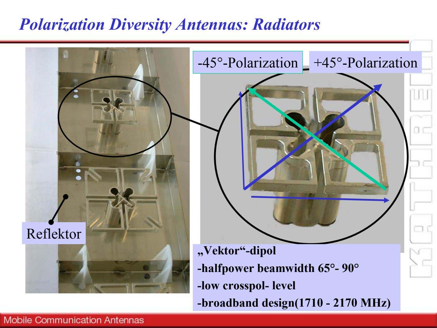 "Polarization Diversity Antennas: Radiators -45°-Polarization +45°-Polarization Reflektor ""Vektor""-dipol"