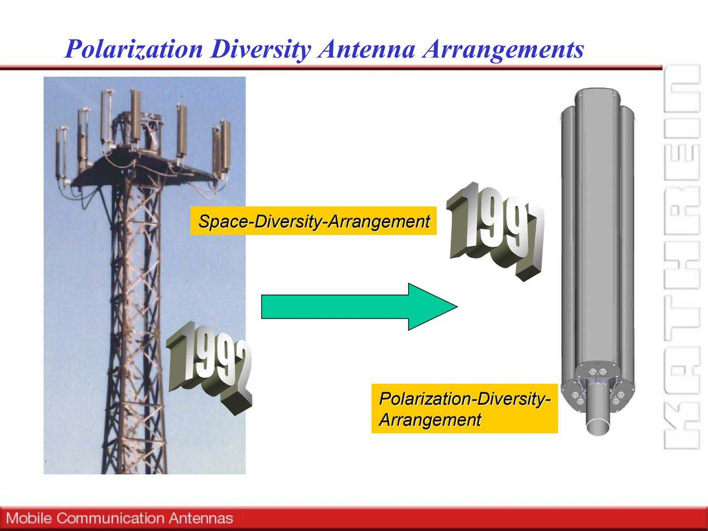 Polarization Diversity Antenna Arrangements SpaceSpace--DiversityDiversity--ArrangementArrangement