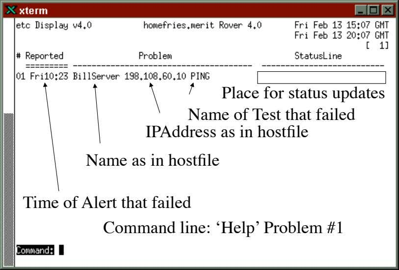 Place for status updates Name of Test that failed IPAddress as in hostfile Name as
