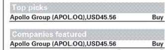 Apollo Gro up (APOLOQ),US045.56 Buy