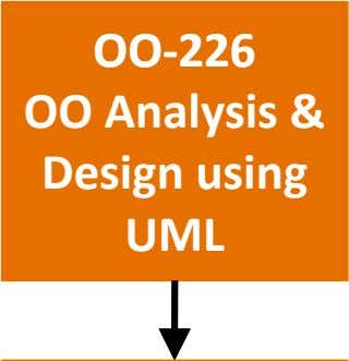 OOOO ‐‐226226 OO Analysis & Design using UML