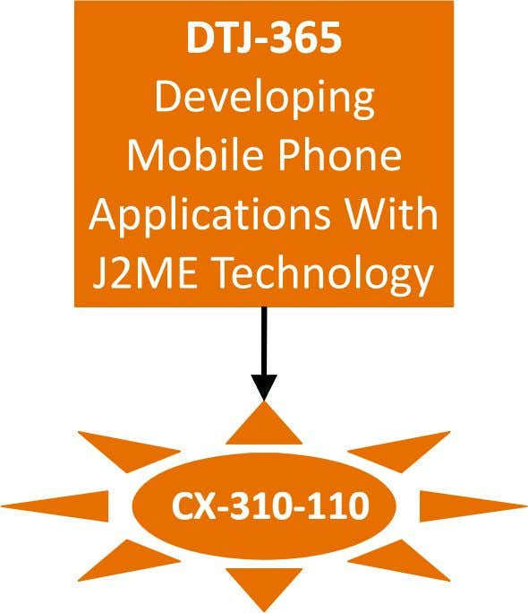 DTJDTJ ‐‐ 365365 Developing Mobile Phone Applications With J2ME Technology CXCX ‐‐310310‐‐110110