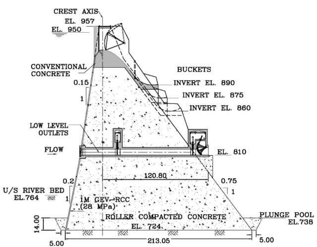 RCC gravity dam at spillway section is given in Fig 3.2: Fig 3.2: Cross-section of Dasu
