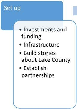 Set up • Investments and funding • Infrastructure • Build stories about Lake County •