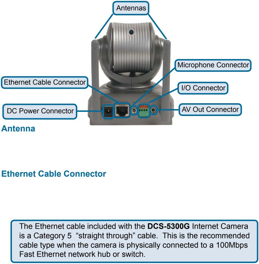 Antennas Microphone Connector Ethernet Cable Connector I/O Connector AV Out Connector DC Power Connector Antenna