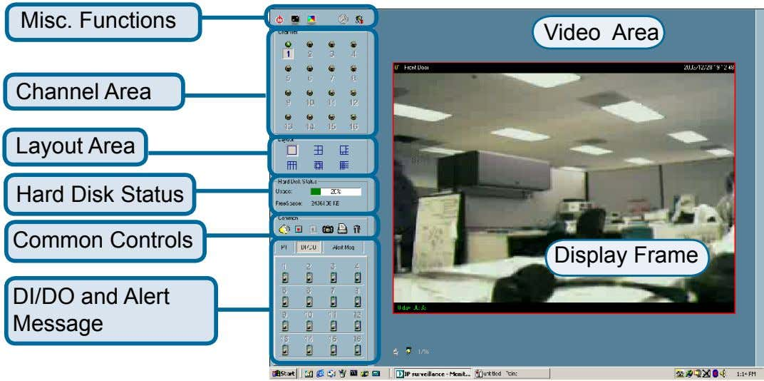 Misc. Functions Video Area Channel Area Layout Area Hard Disk Status Common Controls Display Frame