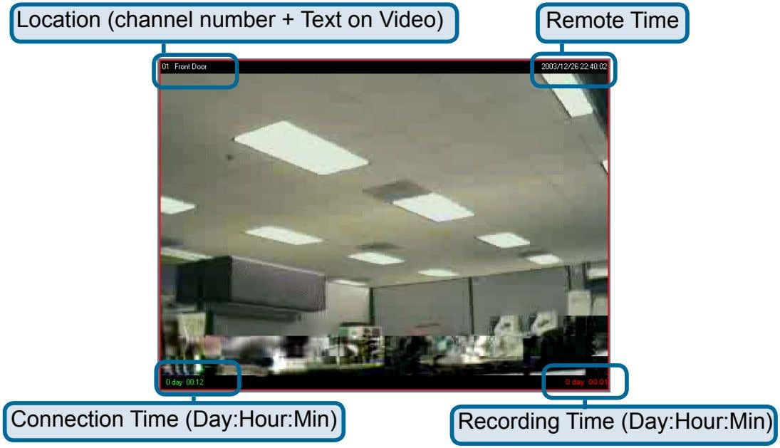 Location (channel number + Text on Video) Remote Time 0 day 00:01 Connection Time (Day:Hour:Min)