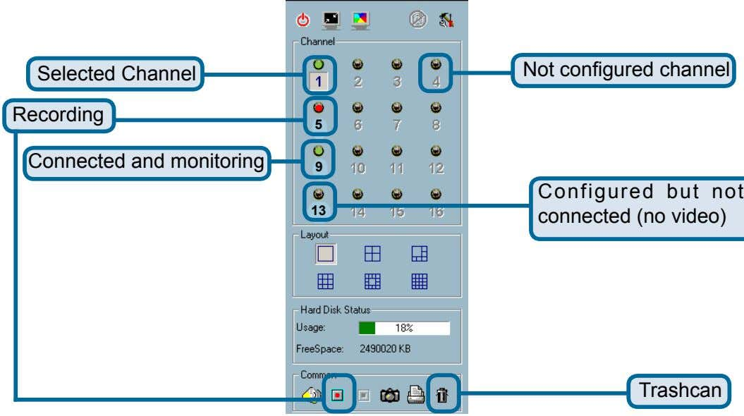 Not configured channel Selected Channel Recording 5 Connected and monitoring  Configured but not 13