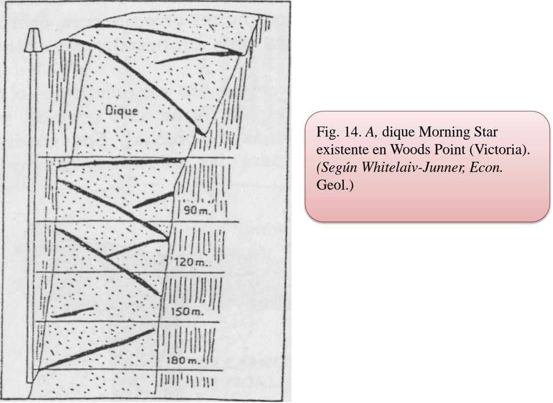 Fig. 14. A, dique Morning Star existente en Woods Point (Victoria). (Según Whitelaiv-Junner, Econ. Geol.)