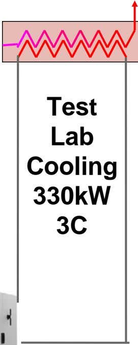 Test Lab Cooling 330kW 3C