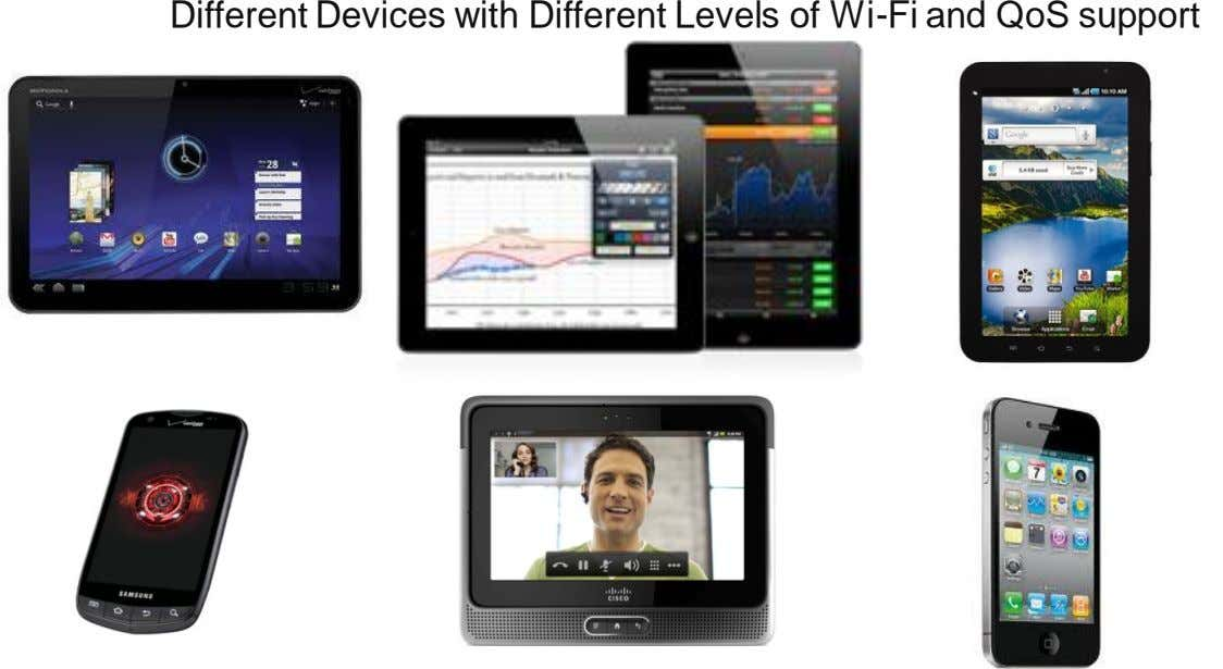 Different Devices with Different Levels of Wi-Fi and QoS support