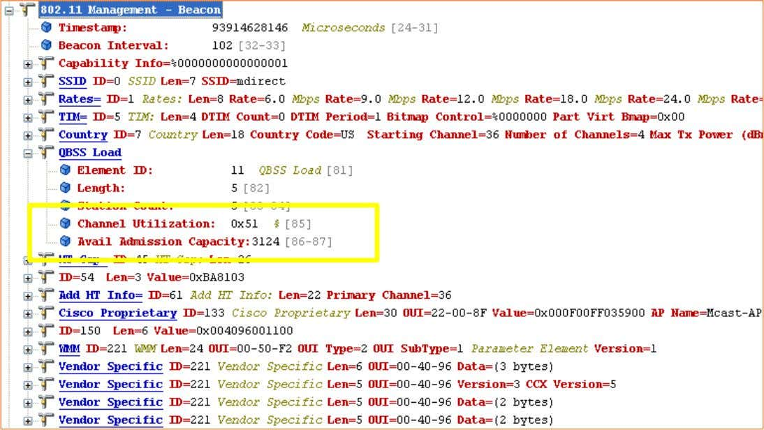 MT Channel Utilization & Available Admission Capacity BRKEWN-2000 © 2011 Cisco and/or its affiliates. All rights