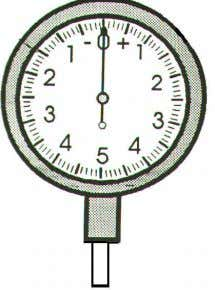 Understanding a dial indicator Reading a Dial Indicator A Dial Indicator reads parallel to its stem