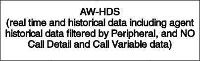 9 Administration Server and Historical Data Server (AW-HDS) Historical Data Server and Detail Data Server (HDS-DDS)