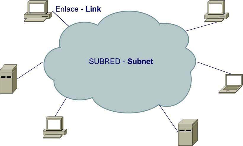 Enlace - Link SUBRED - Subnet
