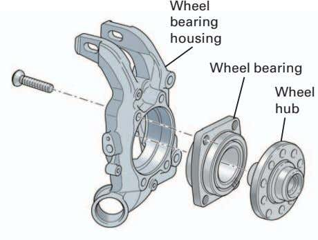 Wheel bearing housing Wheel bearing Wheel hub