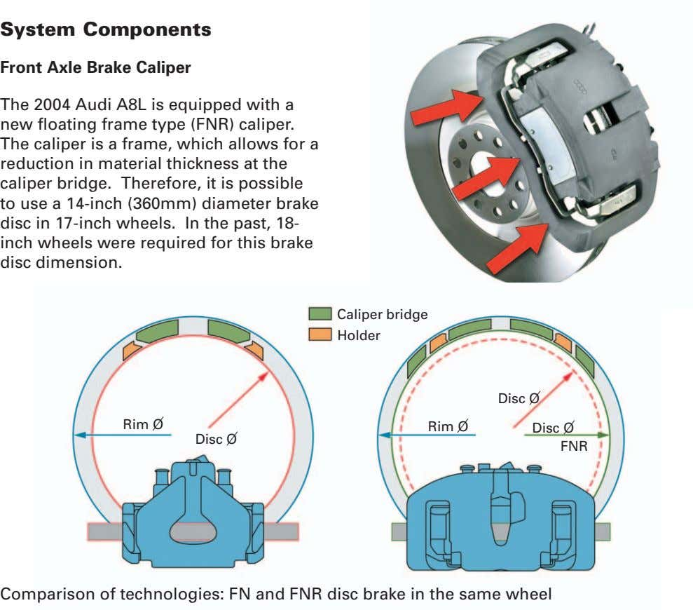 System Components Front Axle Brake Caliper The 2004 Audi A8L is equipped with a new floating