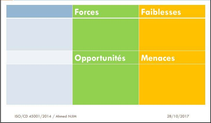 Forces Faiblesses Opportunités Menaces ISO/CD 45001/2014 / Ahmed NJIM 28/10/2017