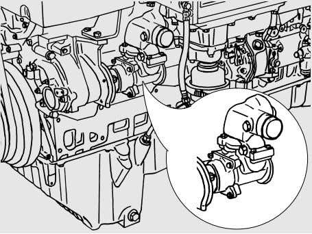 out oil. Pour oil into engine via filler neck (arrow), see page 25. For the quantity