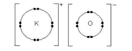 oxide? (Only the outermost shell electrons are shown.) A. B. C. D. 10. The following are