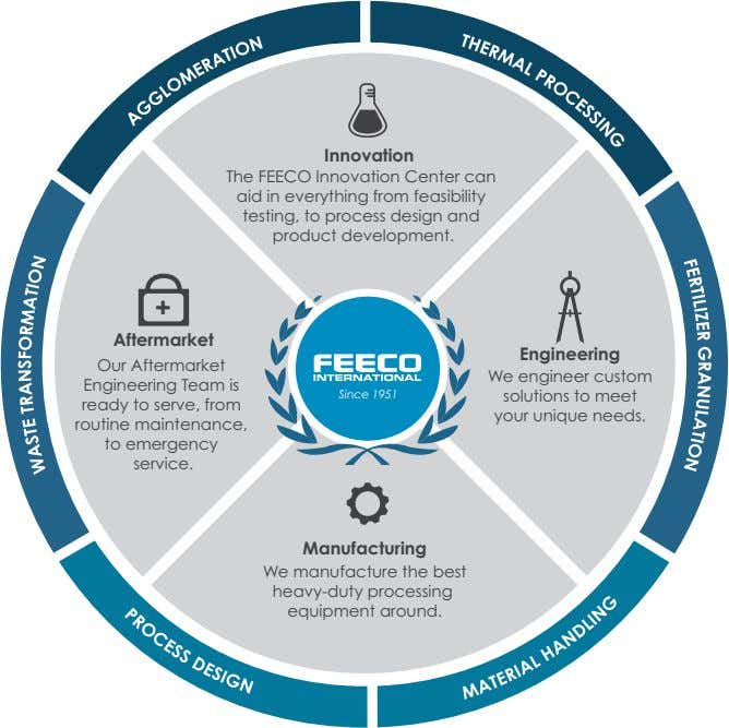 Innovatio n The FEECO Innovation Center can aid in everything from feasibility testing, to process